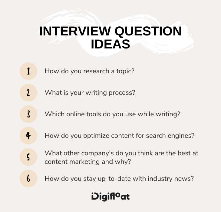 Hire Content Writer